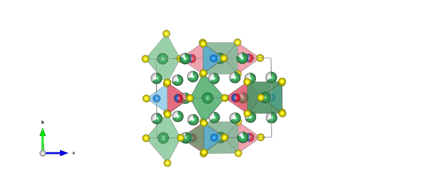Crystal structure of Li10GeP2S12, with coordination polyhedral and stochastically occupied lithium sites